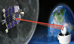 Future Trends in Laser and Optics